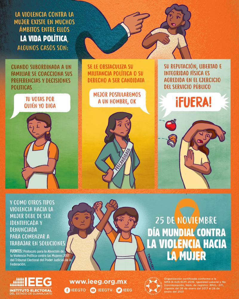 25 de noviembre día mundial contra la violencia hacia la mujer