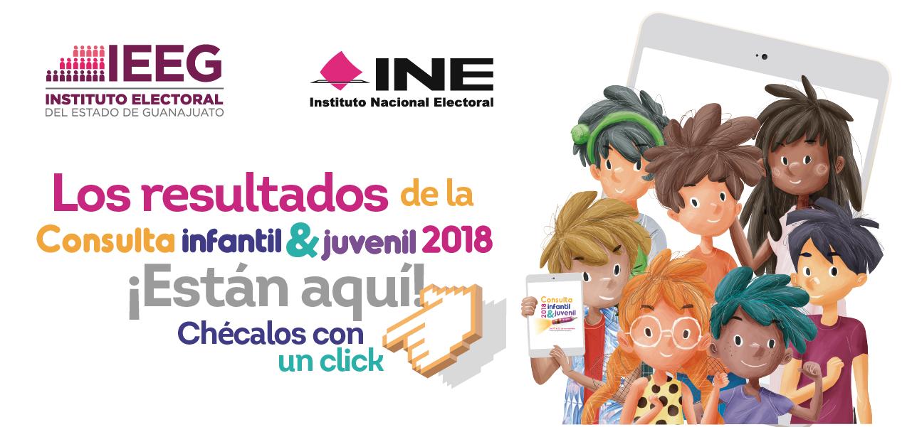 Resultados consulta infantil y juvenil 2018