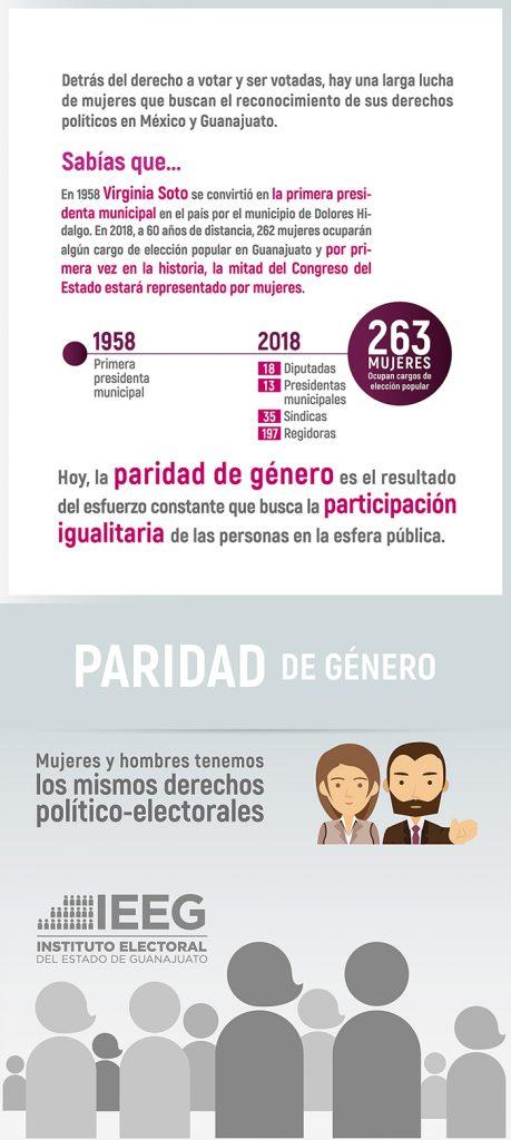 infografía de paridad de género